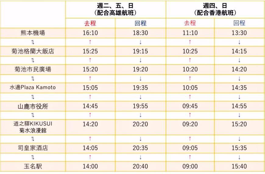 熊本縣北免費接駁巴士時刻表