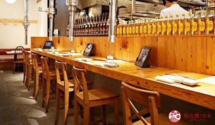 博多必吃燒肉店にく屋 肉いち國產黑毛和牛1CM超厚牛舌當地人推薦推介的排隊名店內提供的吧檯座位